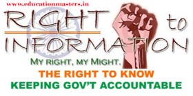 rti act in hindi