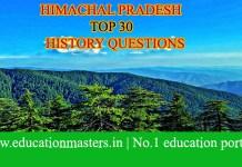 himachal pradesh history