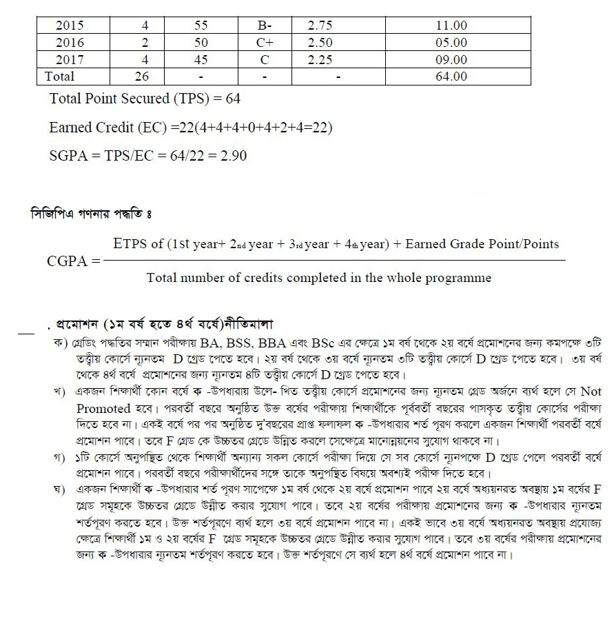 Dhaka University Affiliated 7 College GPA Grading System [GPA/CGPA Calculation System]