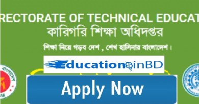 Directorate of Technical Education Job Circular Result 2019