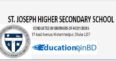 St. Joseph Higher Secondary School Admission 2019 Session Download