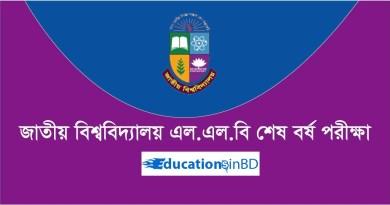 National University LLB Last Part Form Fill Up Circular 2019