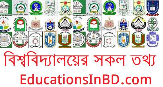 Jahangirnagar University (JU) Admission Test Result