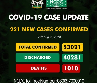 Nigeria coronavirus case now 53,021 with 221 new infections