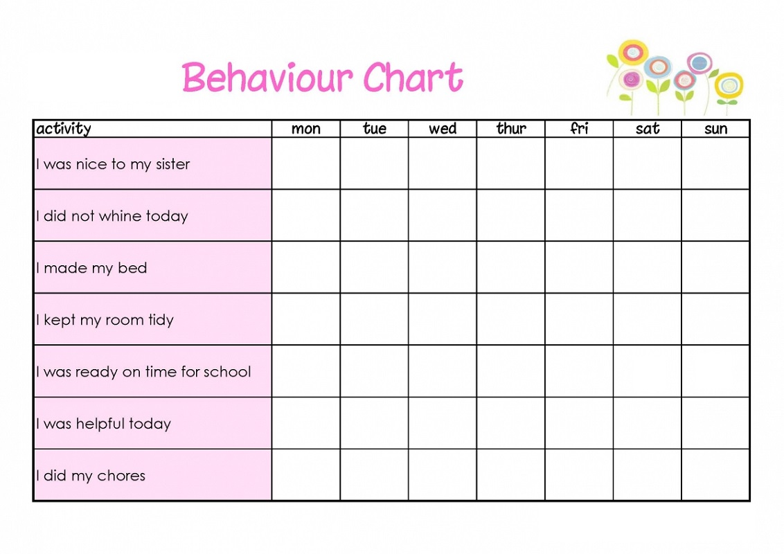 Behavior Reward Chart For Kids