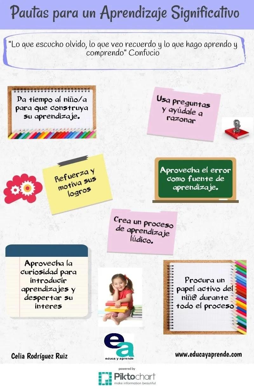Ideas clave del Aprendizaje Significativo
