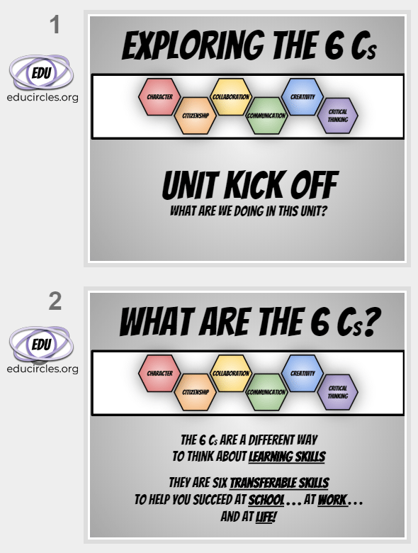 Exploring the 6 Cs Unit Kick Off - What are we doing in this unit. The 6Cs are a different way to think about learning skills. They are six transferable skills to help you succeed at school, at work, and at life!