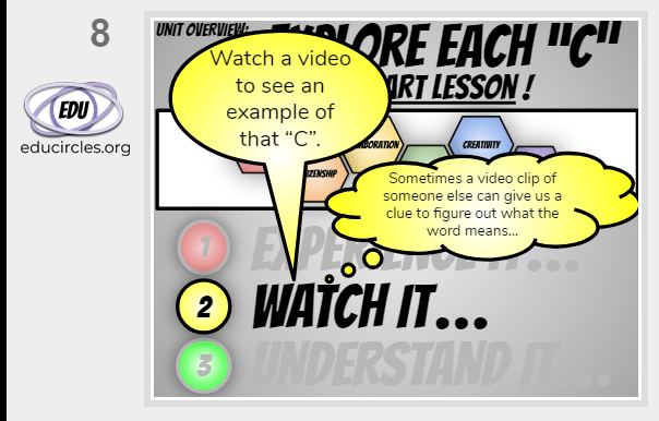 6Cs of Education Mini Lesson : Part 2 Watch - Watch a video to see an example of that 6 C. Sometimes a video clip of someone else can give us a clue to figure out what the word / learning skill means...