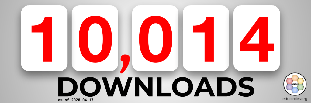 10,014 downloads of Educircles Lesson Plans as of April 17, 2020