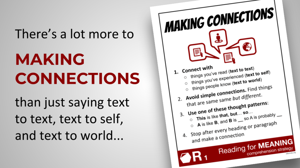 There's a lot more to making connections than just saying text to text, text to self, and text to world... (Poster of 4 strategies)