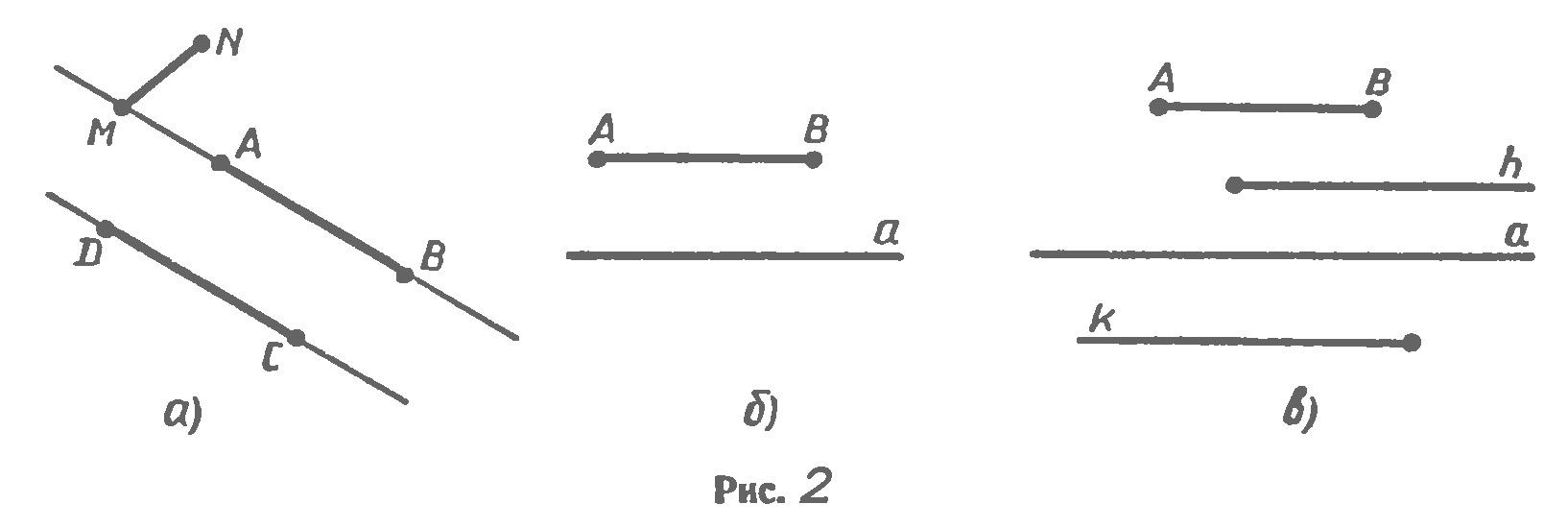 ce este linia vizuală paralelă)