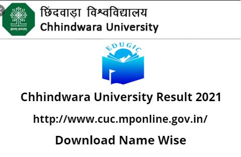 Chhindwara University Result 2021
