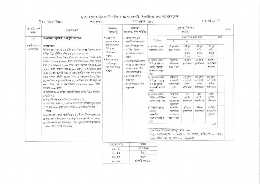 hsc 7th week assignment solution 2021