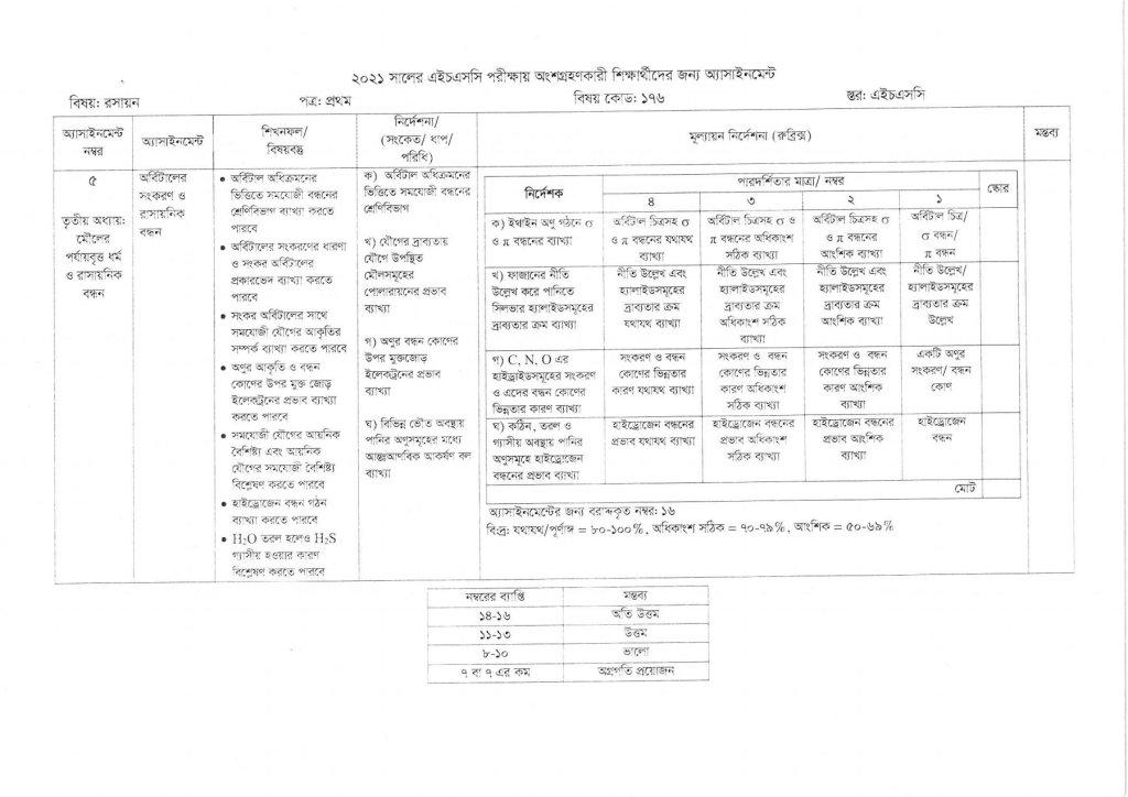 এইচএসসি ২০২১ ৭ম সপ্তাহ অ্যাসাইনমেন্ট সমাধান ২০২১