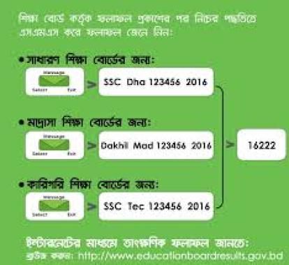 ssc result 2019 sms