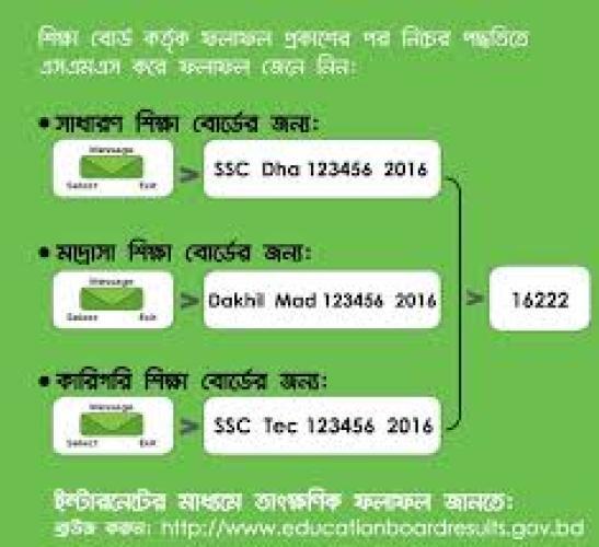Rajshahi Board ssc results