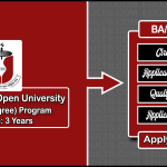Bangladesh Open University Degree Admission