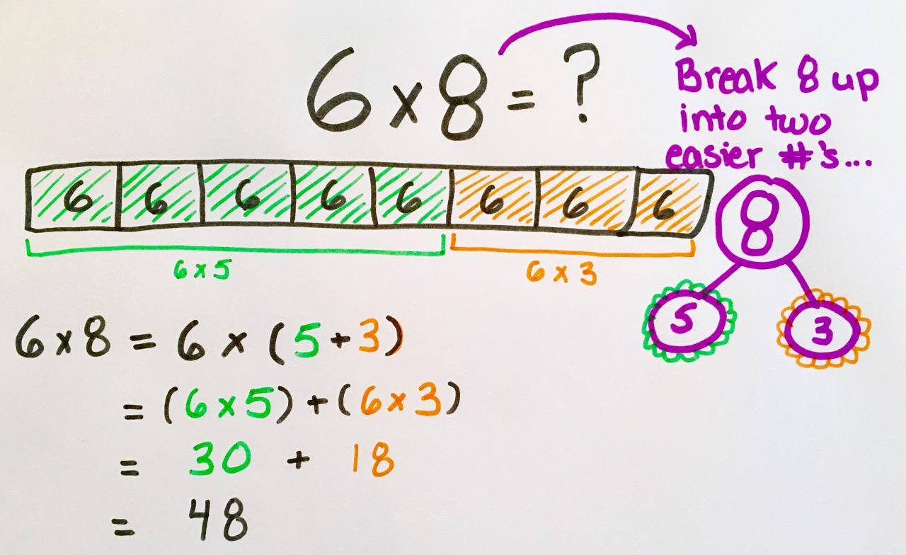Qtr 1 Arrays Amp Multiplication