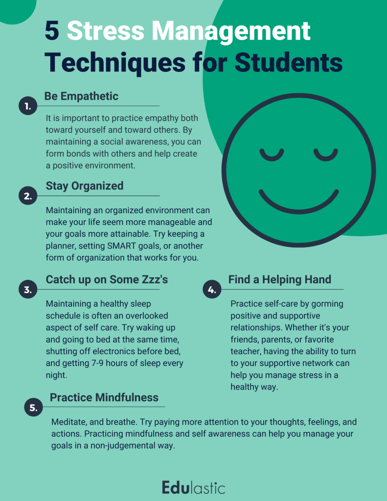Free Printable Classroom Poster: 5 Stress Management Techniques for Students.