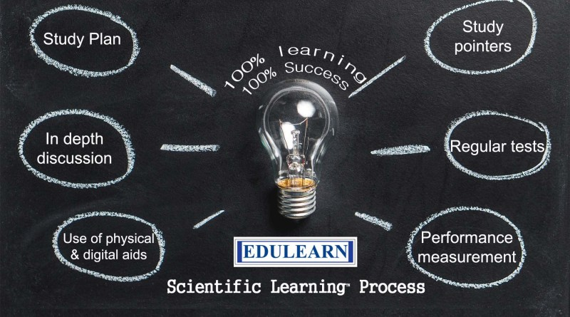 Scientific Learning- main-page