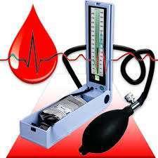 BP Full-Form | What is Blood Pressure (BP)