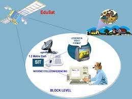 226 Edusat Full Form What Is Educational Satellite Edusat Edumantra