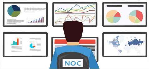 NOC Full Form | What is Network Operations Center (NOC)