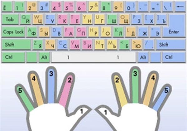 Как Быстро Научиться Печатать На Клавиатуре Тренажер ...