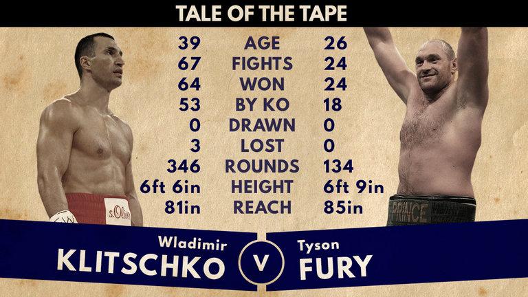 klitschko-fury-tale-of-the-tape