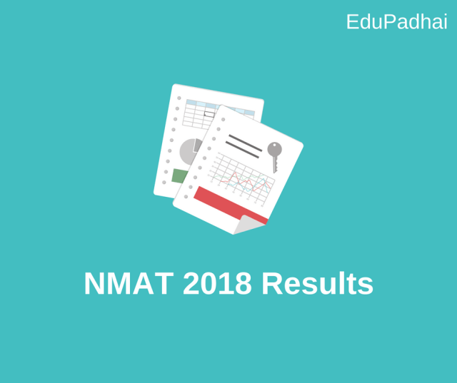 NMAT Results 2018