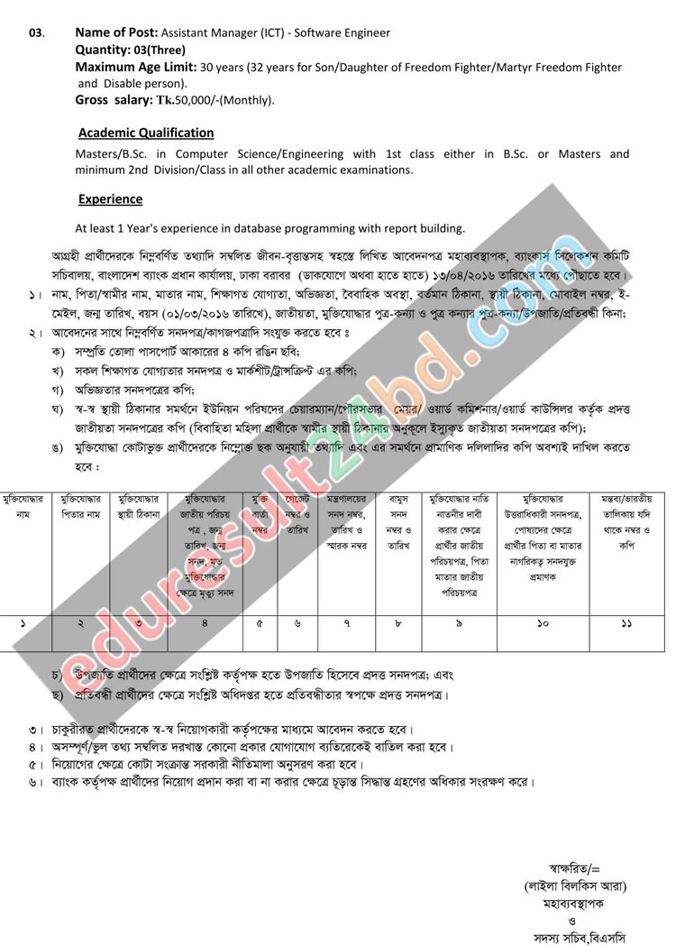 Basic Bank Limited Job Circular 2016