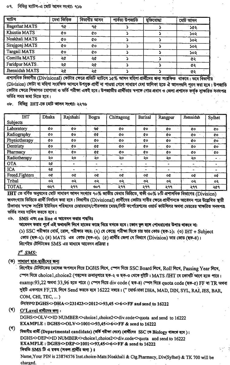 MATS IHT Admission Result 2016-17