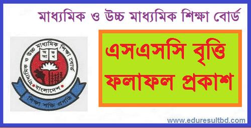 Coming ipo list 2020 bangladesh