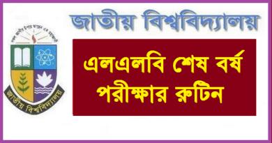 National University LLB Final Exam Routine 2020