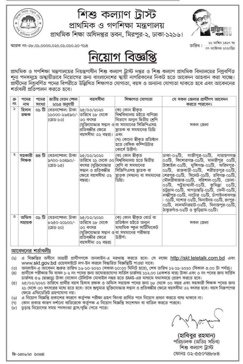 Ministry of Primary & Mass Education Job Circular 2020