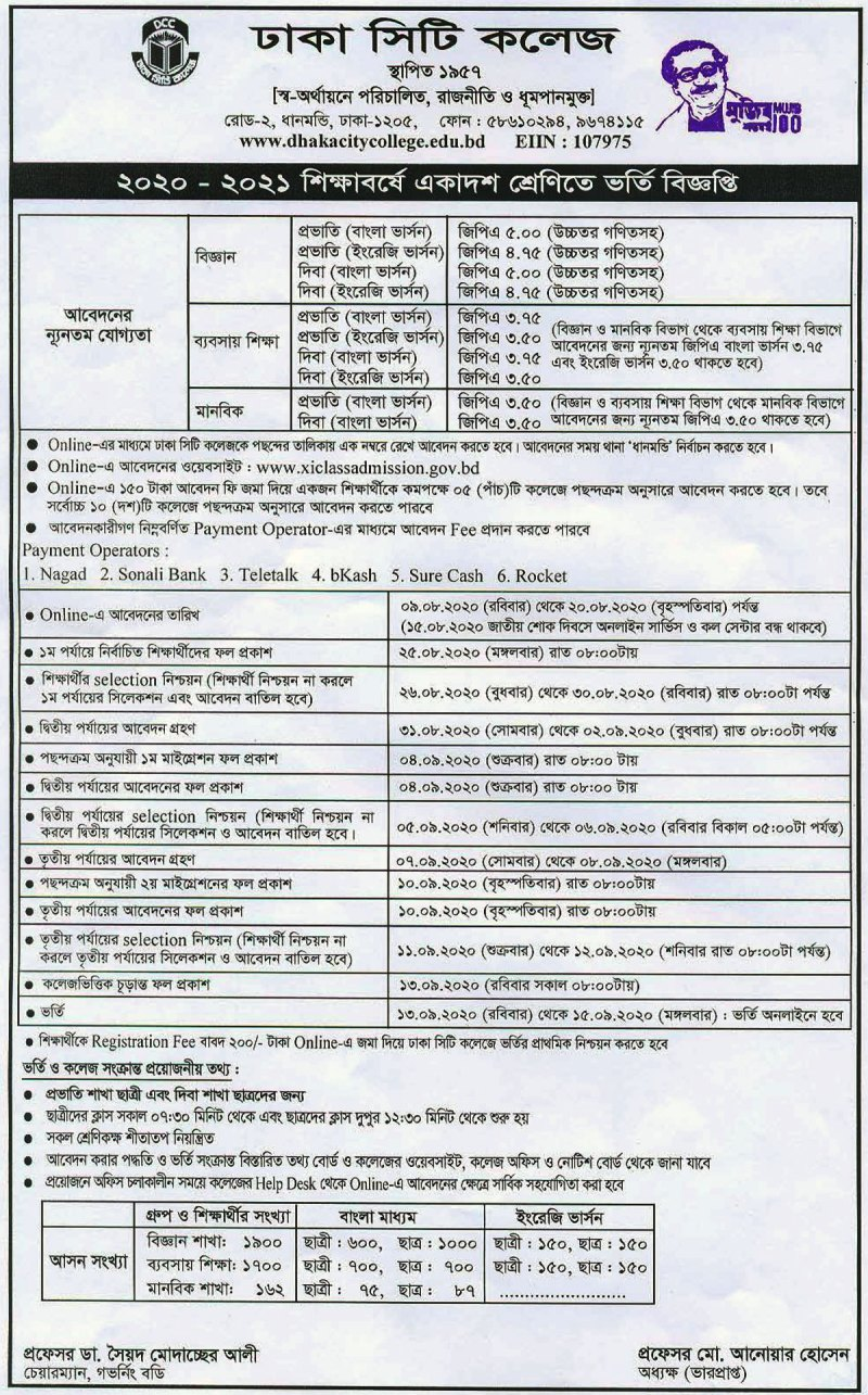 Dhaka City College HSC Admission 2020