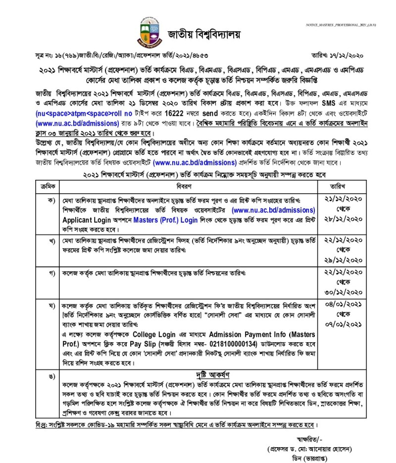 National University Masters Professional Admission Result Notice 2020