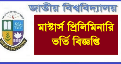 National University Masters Preliminary (Private) Admission 2021