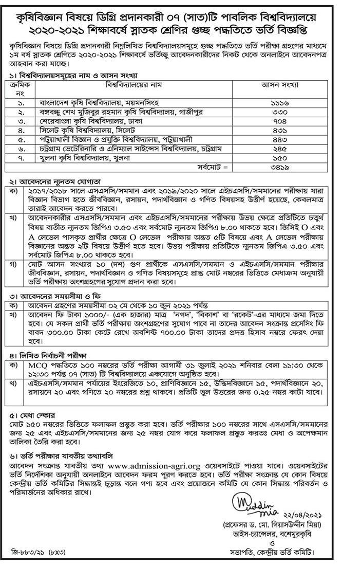 Bangladesh Agricultural University Admission Circular 2020-21