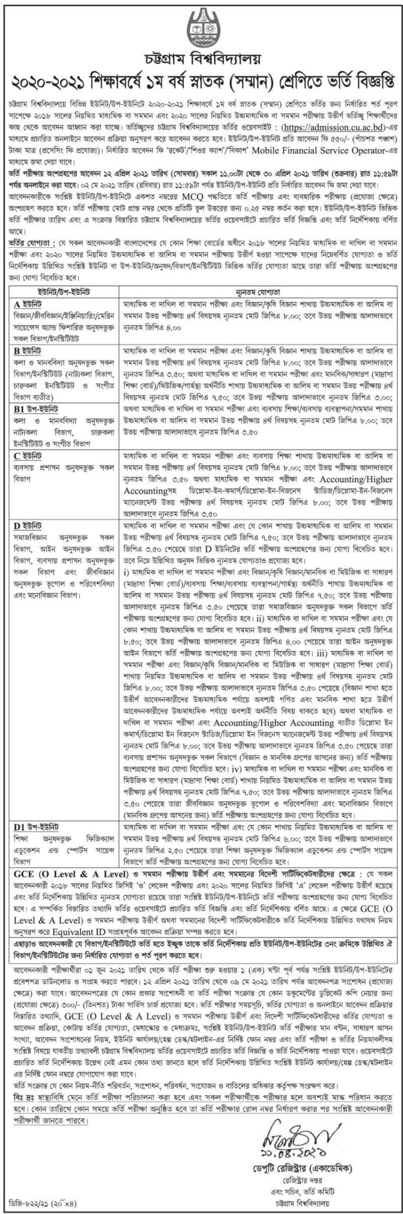 Chittagong University Admission Circular 2020-21
