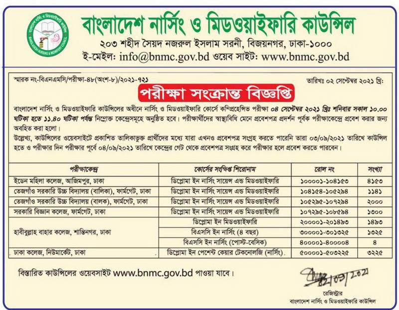 Diploma in Nursing & Midwifery Admission Exam date and Seat Plan 2020-21