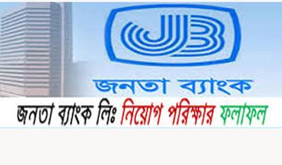 Janata Bank MCQ Exam Result 2019
