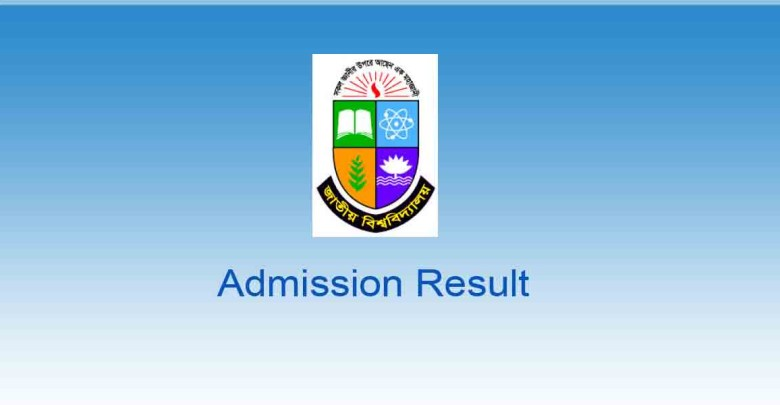 Honours 2nd Merit List Result 2019