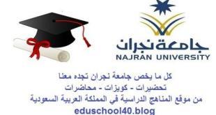 الخطة الدراسية لبرنامج ماجستير ادارة الاعمال جامعة نجران
