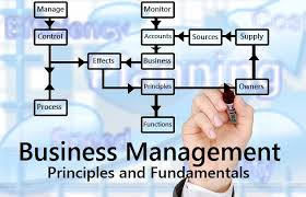 Business Admin./Mgt. Course Code