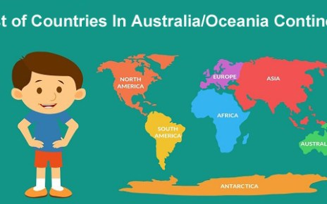 List Of Countries In Australia and Oceania Continent