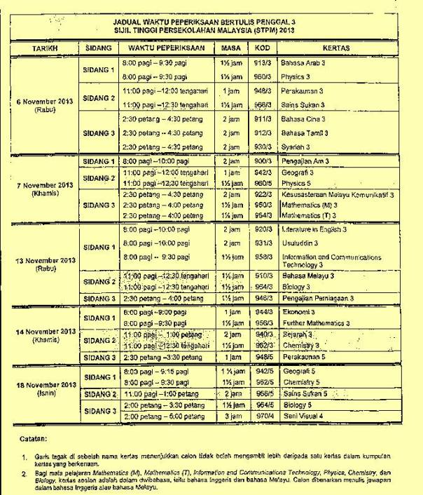 STPM batch 2012 - 2013 SEM 3 Examination Time Table