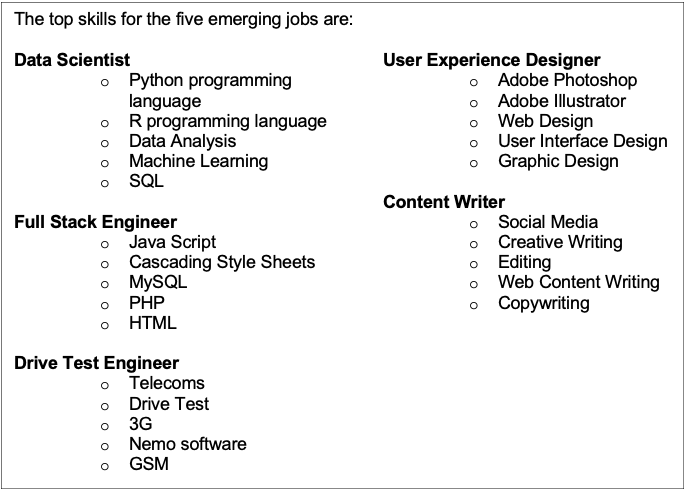Top Skills for 5 Emerging Jobs According to Linkedin