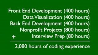 freecodecamp learning hours