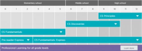 Code.org for teachers